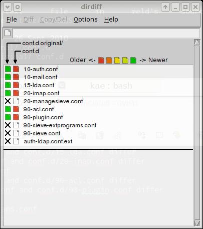 dirdiff listing
